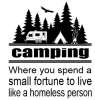 Camping Where You Spend a Fortune Camping Designs