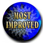 Mylar -Most Improved Scholastic Trophy Awards